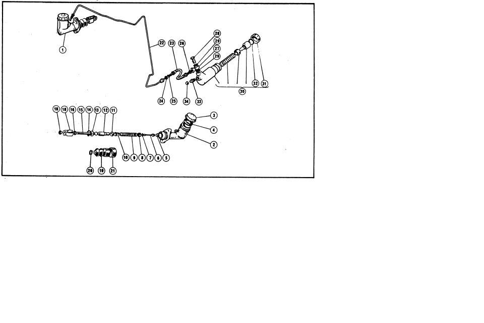 Koppeling en pedalen