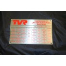 TVR lubrication chart